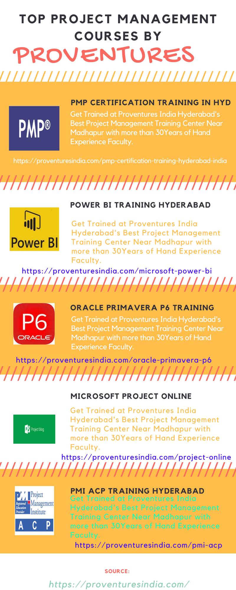 Project management training in hyderabad proventures india project management courses infographic 1betcityfo Gallery